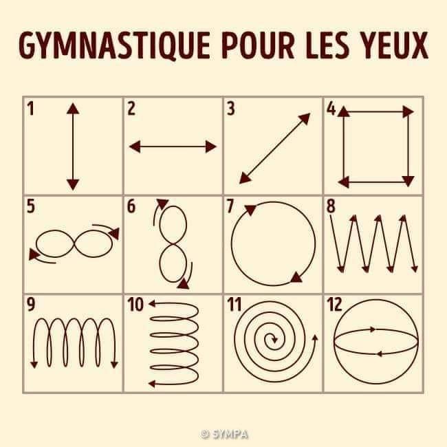 Grille des exercices de gymnastique oculaires